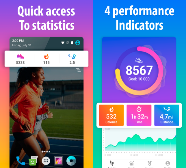 15 Best Step Counter Apps For Android in 2020