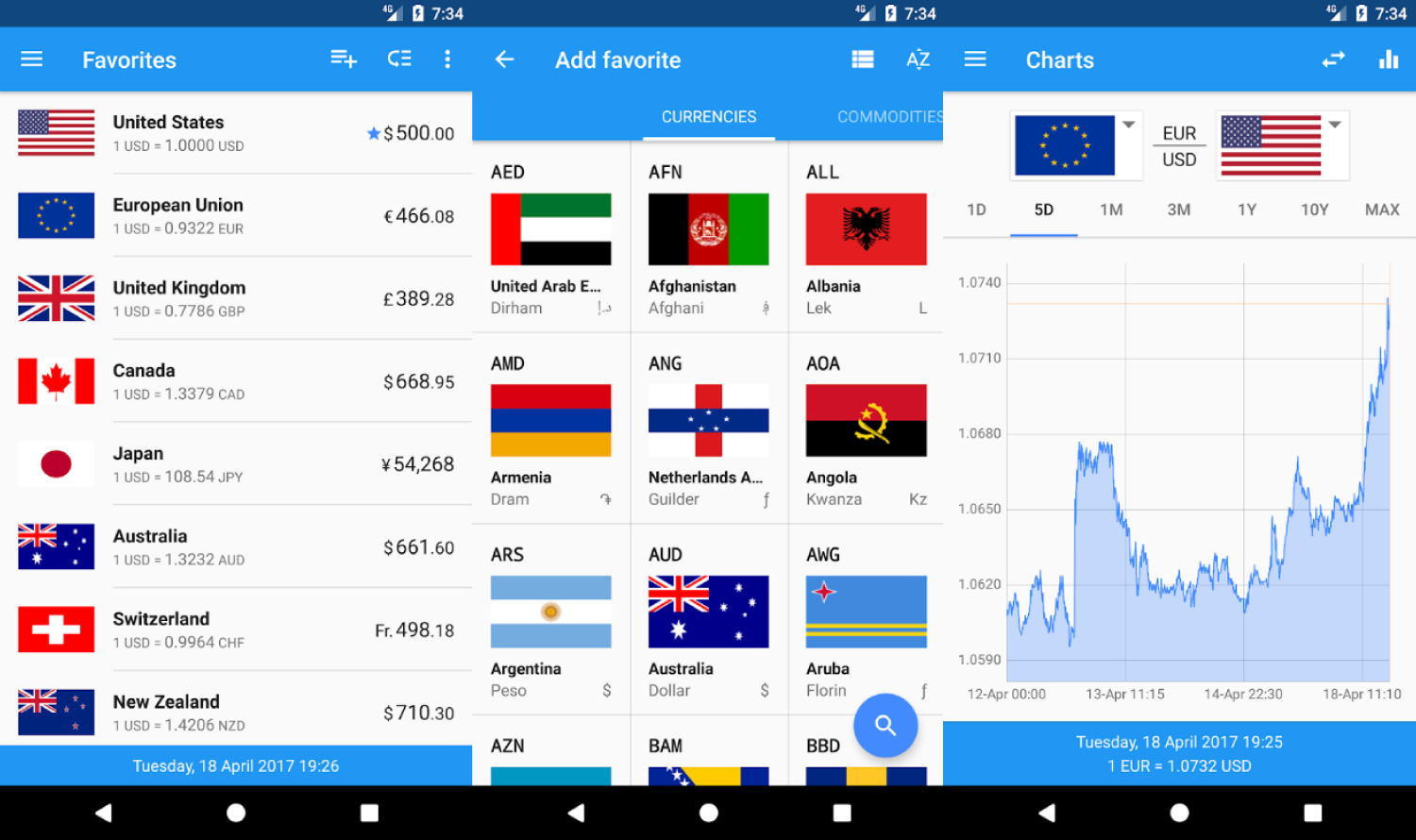 Best Currency Converter S For Android