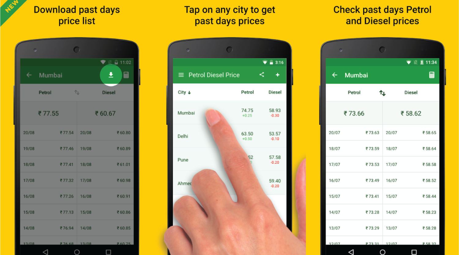Best Android Apps To Check Fuel Price In India