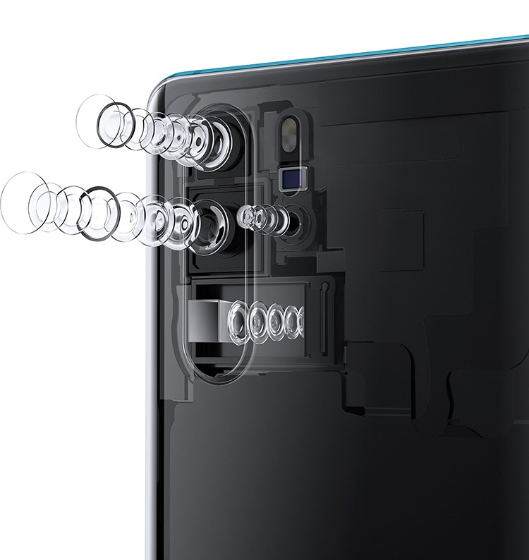 Is The Huawei P30 Pro, The Best Smartphone Available?