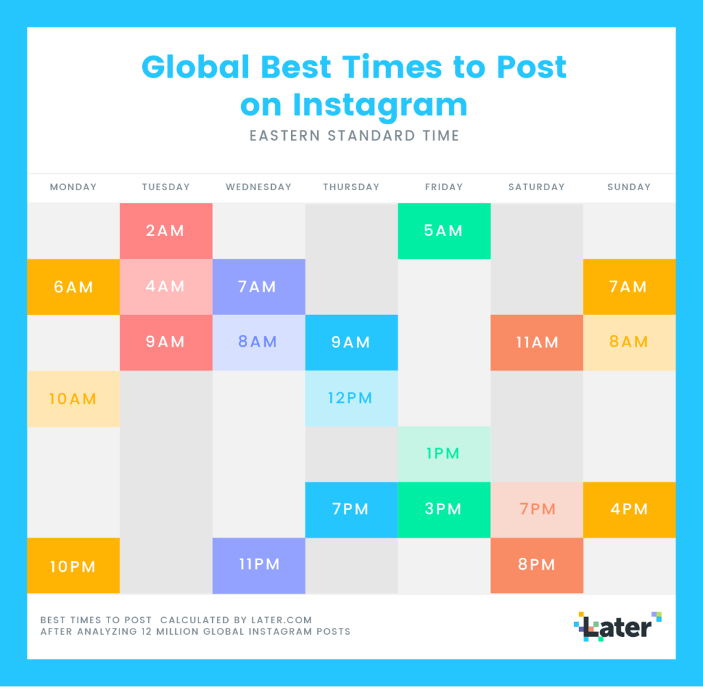 Best Time to Post on Instagram on Saturday