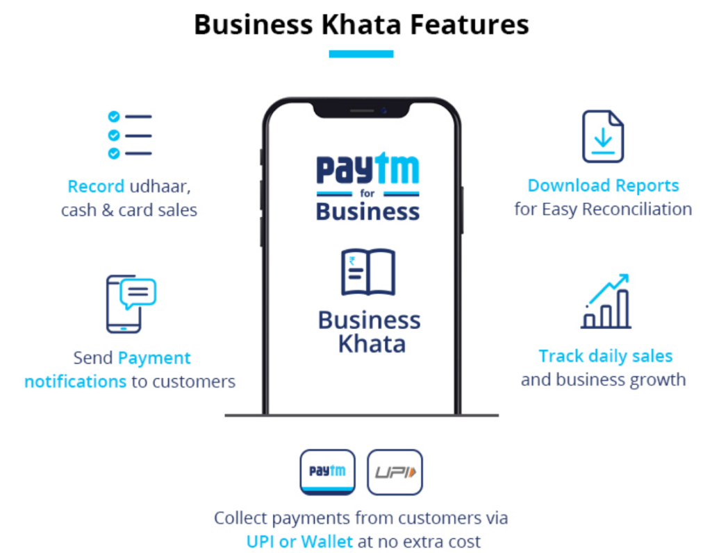 Paytm introduces Business Khata