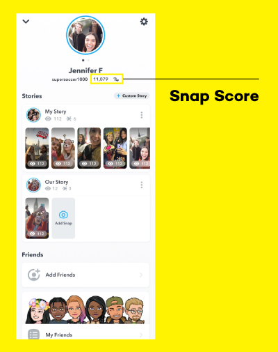 How do Snap Scores work