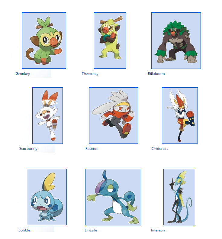 List of Pokemon with their Generation: Pokemon Names From Gen I-VIII