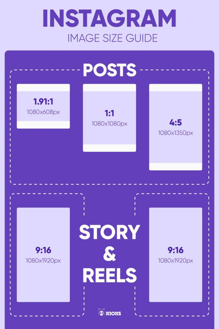 Instagram Post Size: Complete Guide For Post, Story, IGTV & Reels